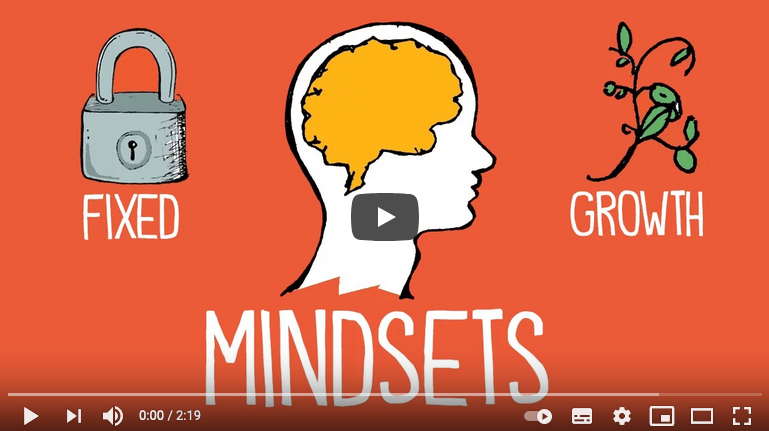 Go for growth with your mindset!